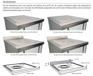 Holzherd Rizzoli RVE40 Standard ohne Backofen, mit Sichtfenster